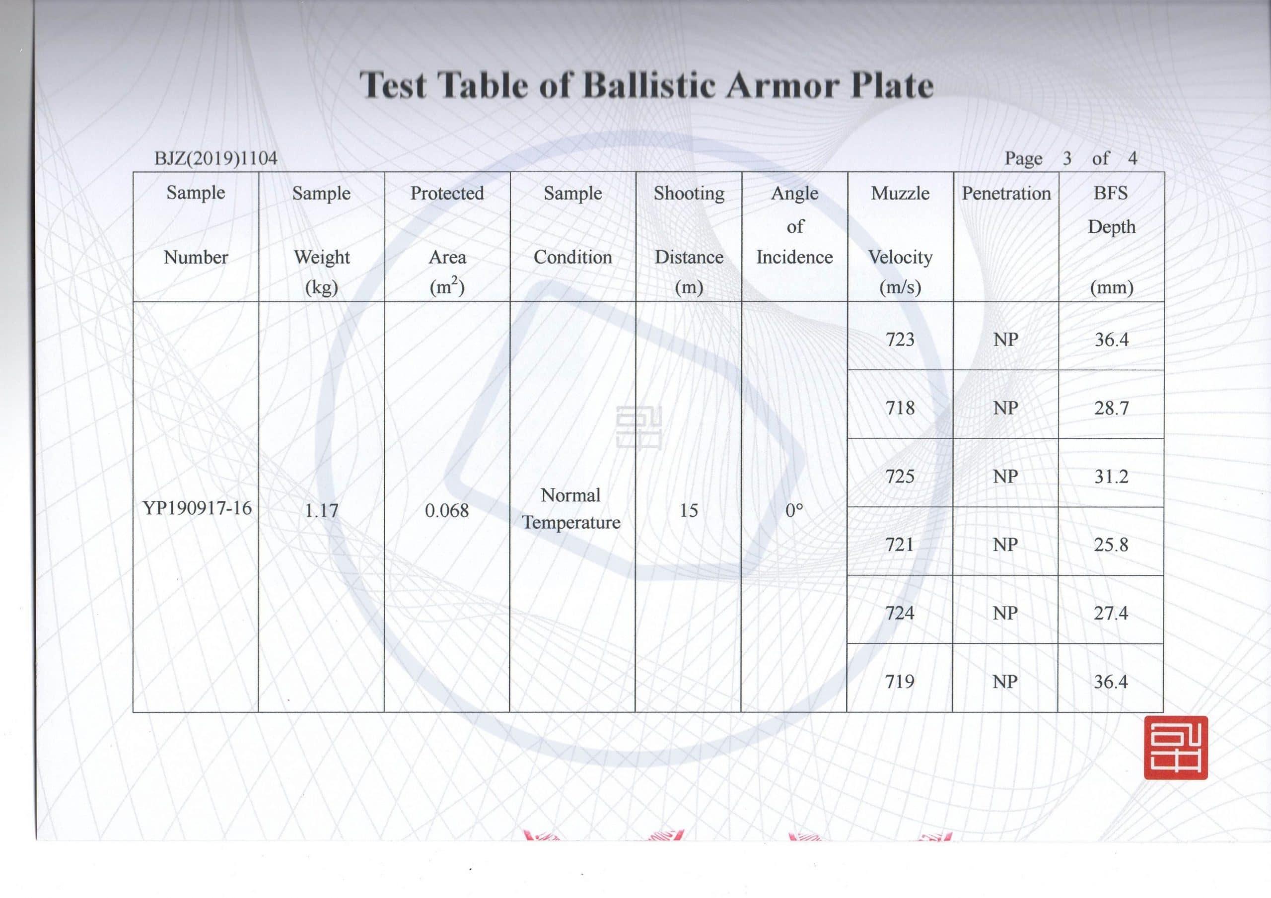 16kg hb90 bulletproof plate test report of ak47 msc 2019 4