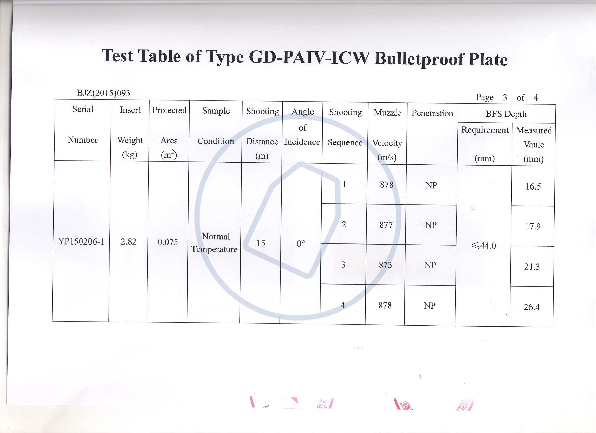 gd paiv icw test report of nij 010106 level iv (1)