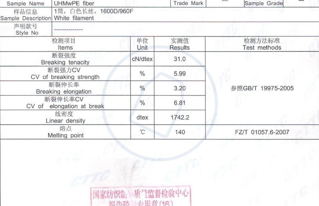 uhmwpe fiber 1600d 31cn 2014 1